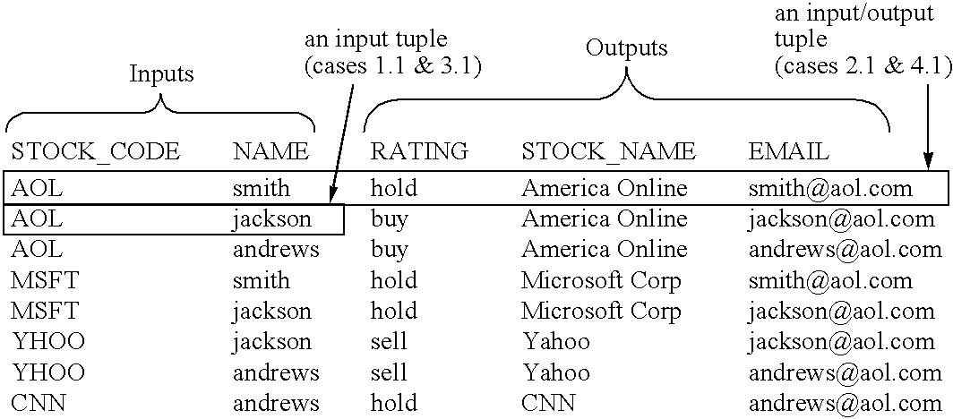 Figure US07987165-20110726-C00001
