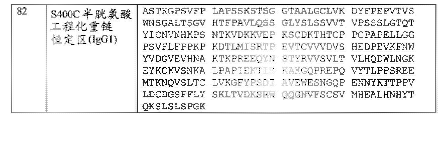 Figure CN104411721AD01111