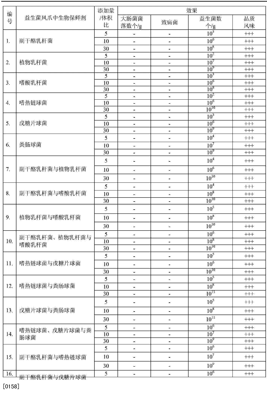 Figure CN103652995AD00211