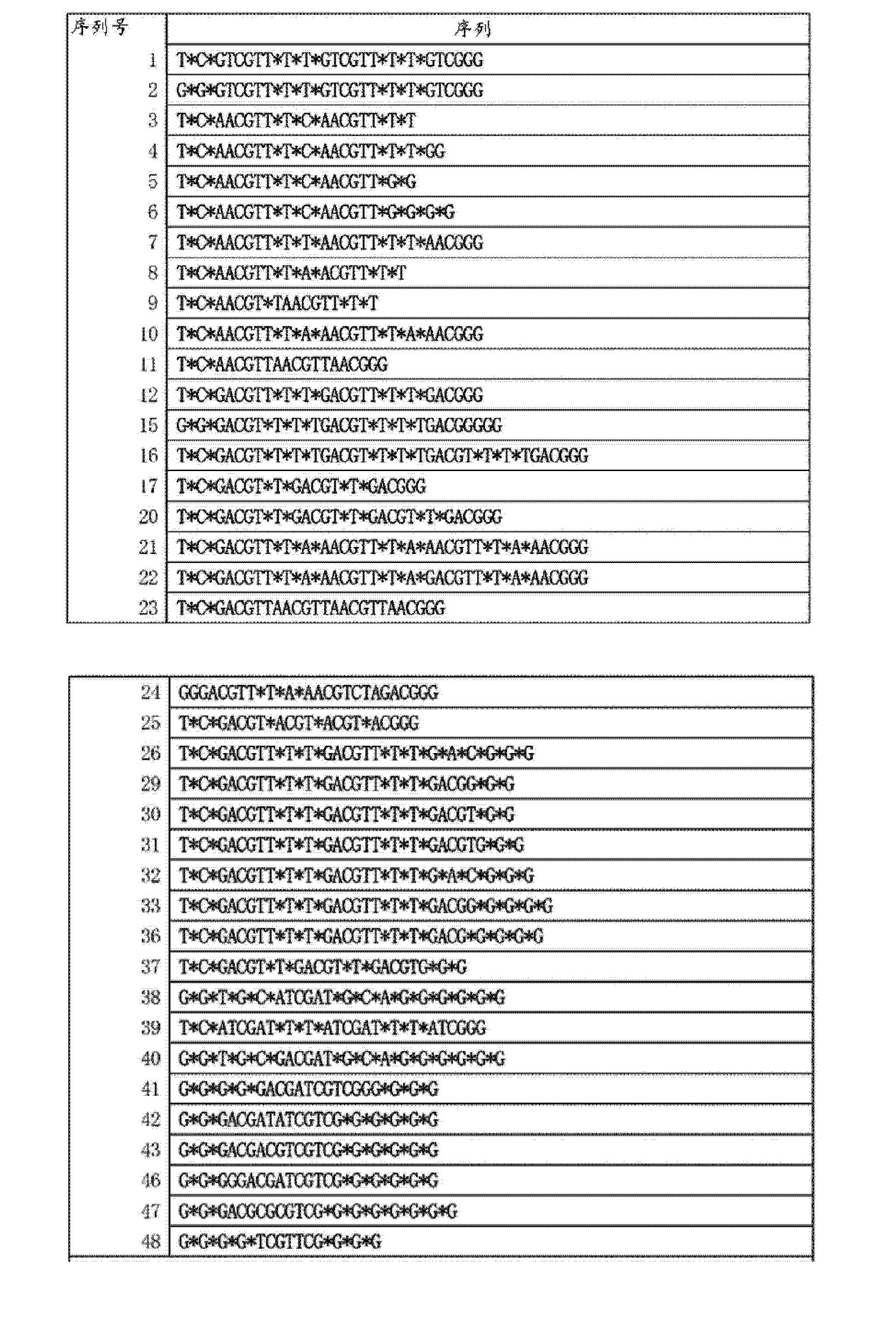 Figure CN104684923AC00031