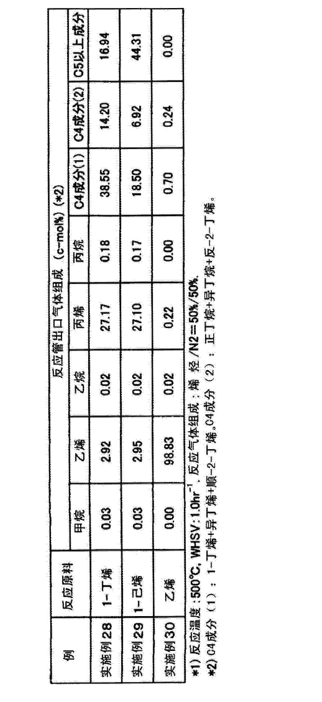 Figure CN102811813AD00281
