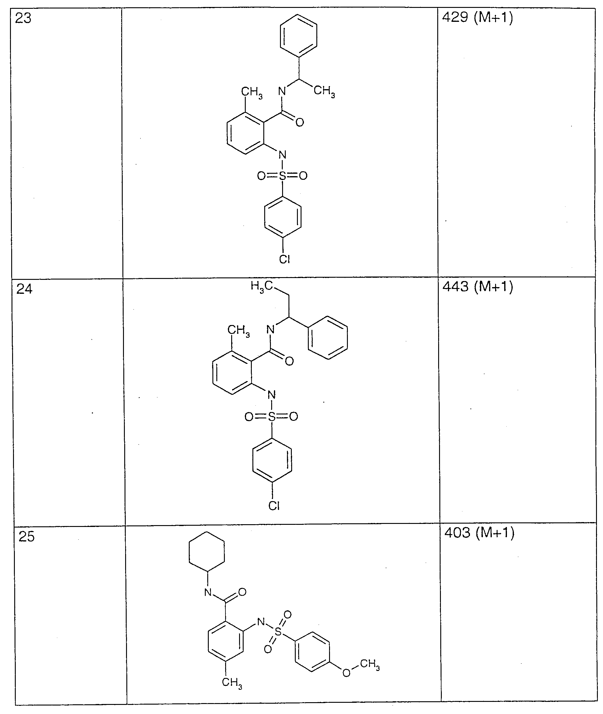 Figure 112003040364329-pct00072
