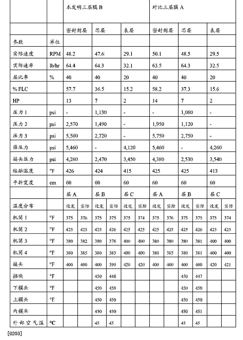 Figure CN103038281BD00351