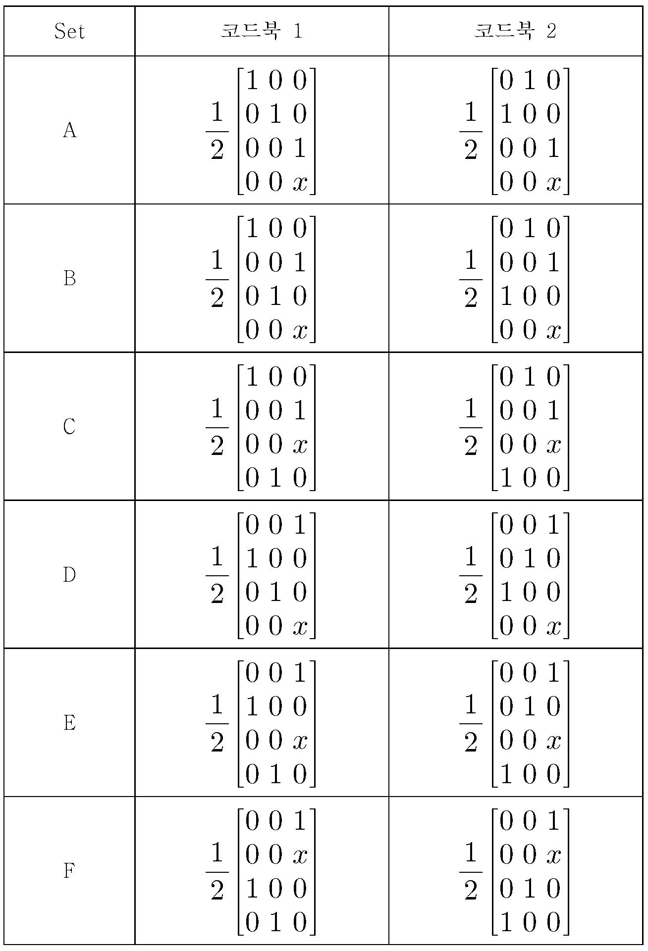 Figure 112010009825391-pat00036