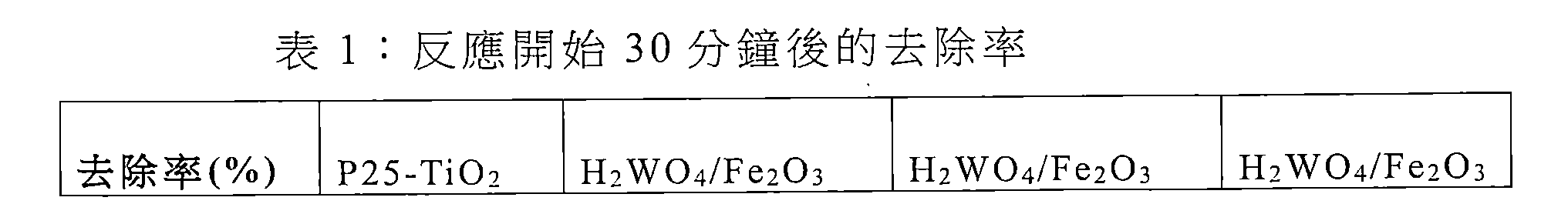Figure TWI609718BD00001