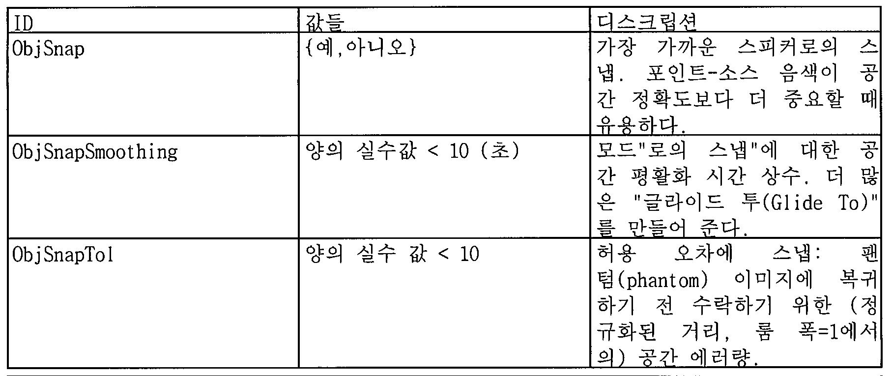 Figure 112014128070760-pat00013