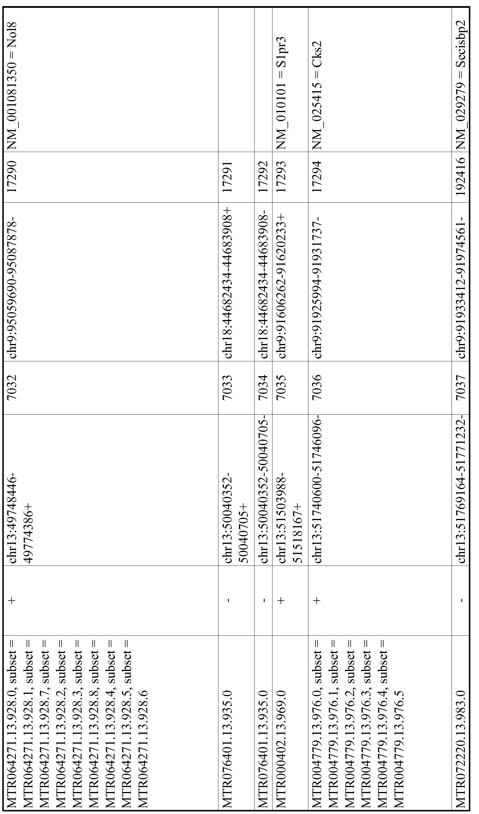 Figure imgf001236_0001
