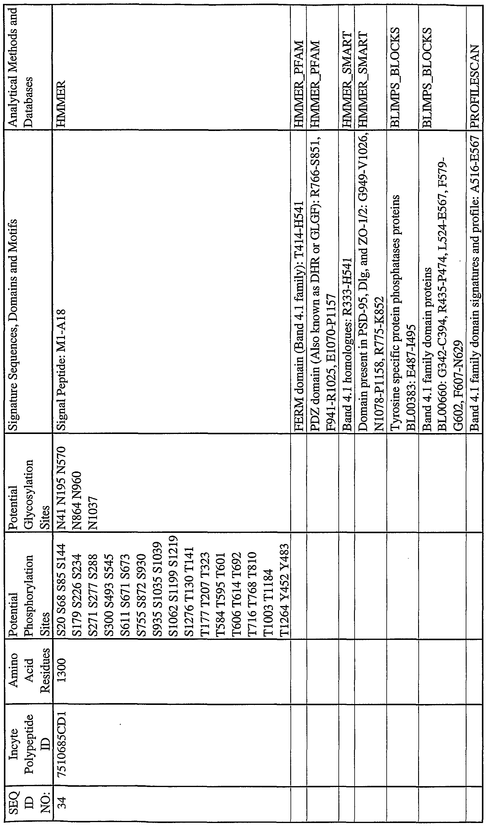 WO2003080805A2 - Kinases and phosphatases - Google Patents