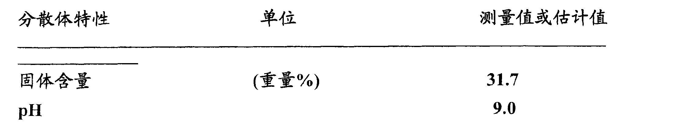 Figure CN101778870BD00291