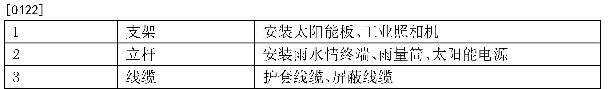 Figure CN108418898AD00103