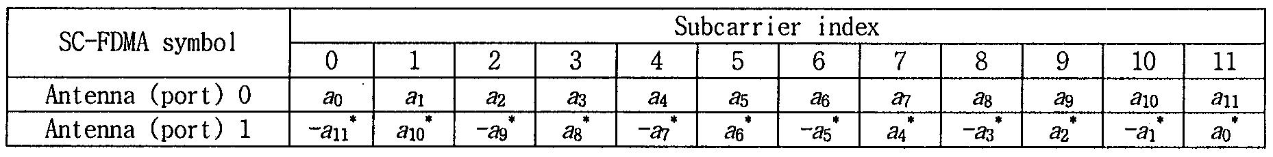 Figure 112011500627815-pat00031