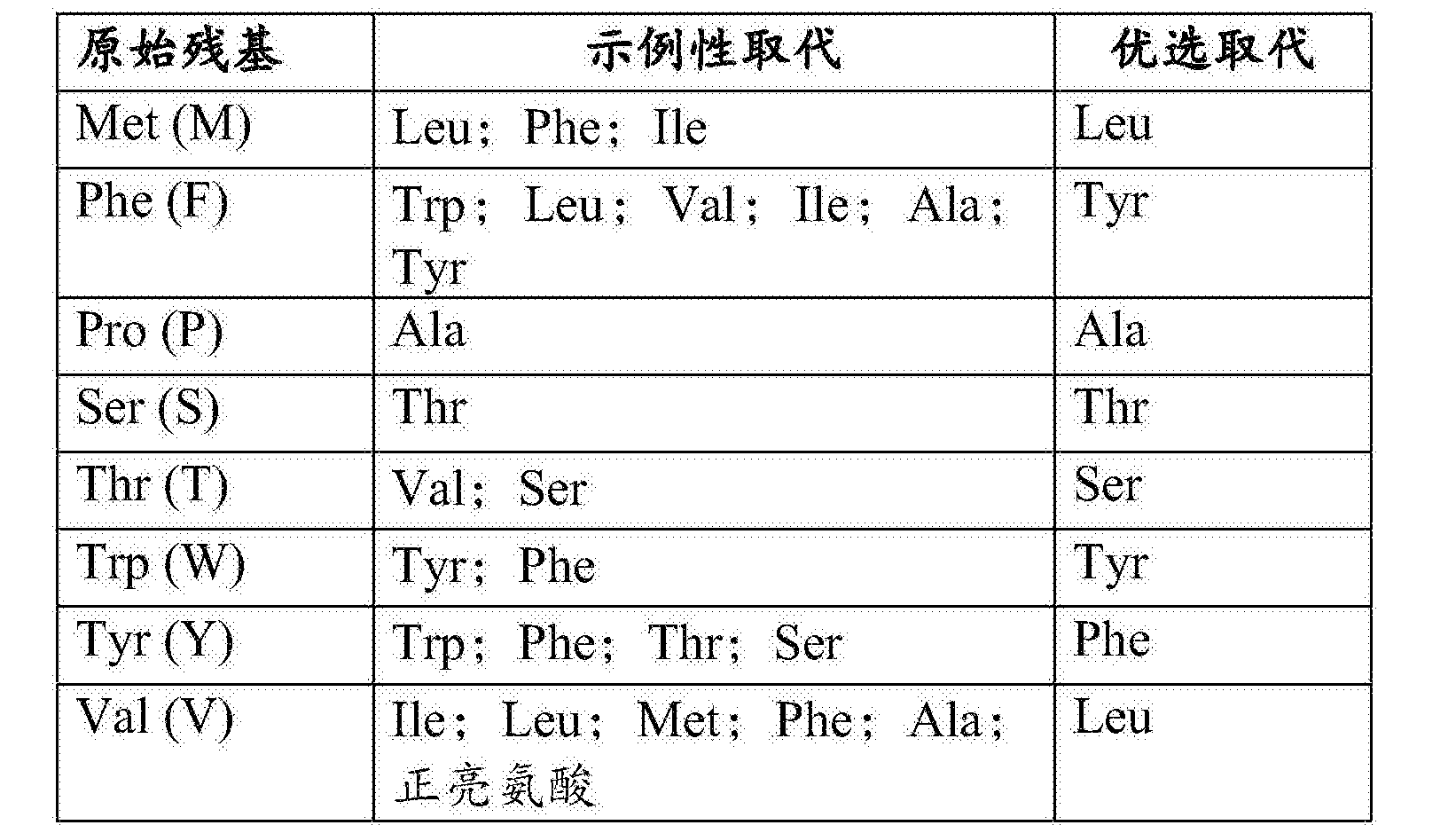 Figure CN108064246AD00461
