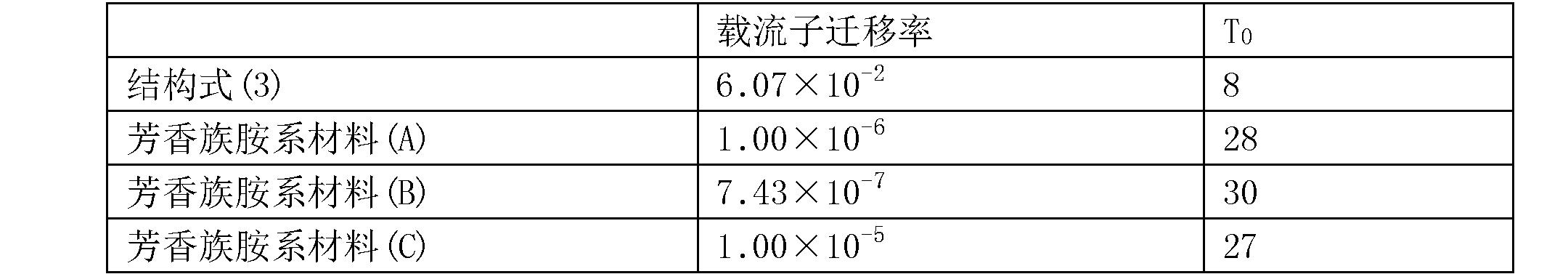Figure CN107534050AD00231