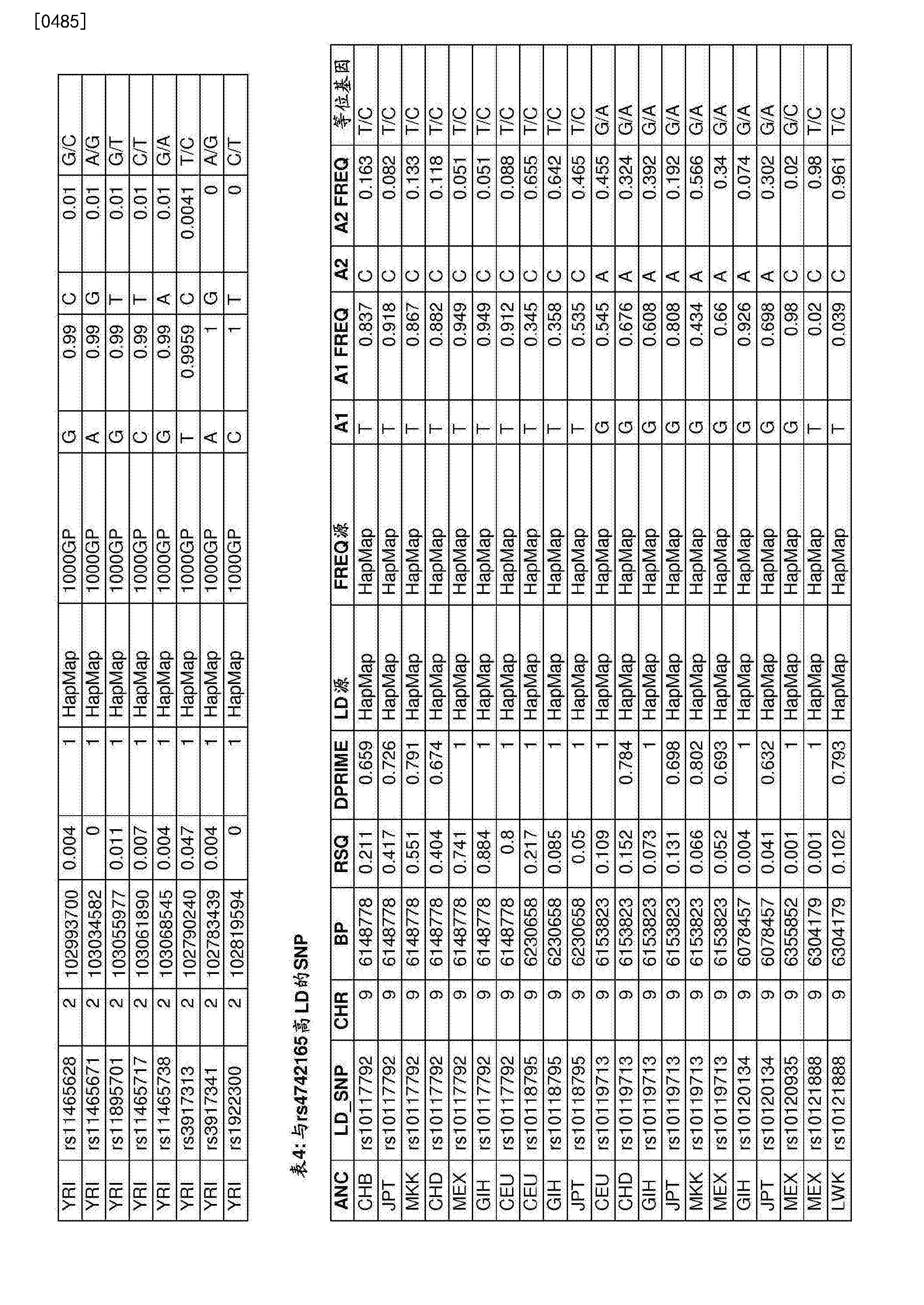 Figure CN107109494AD01561