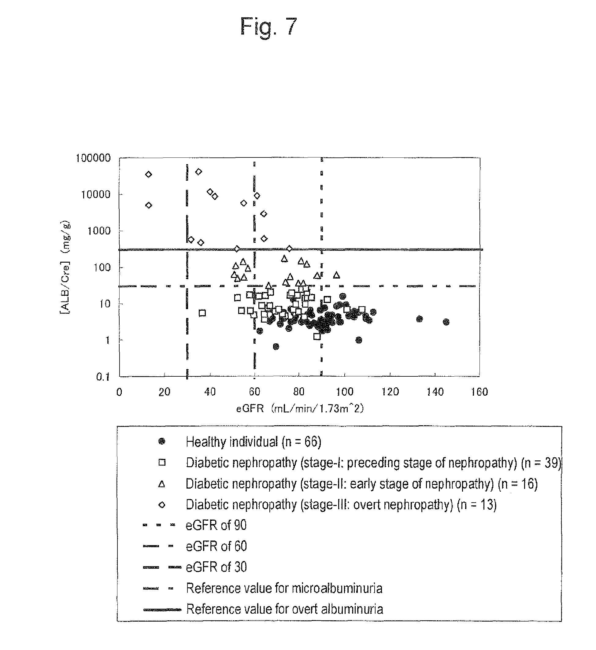 Código icd-9 para diabetes con proteinuria