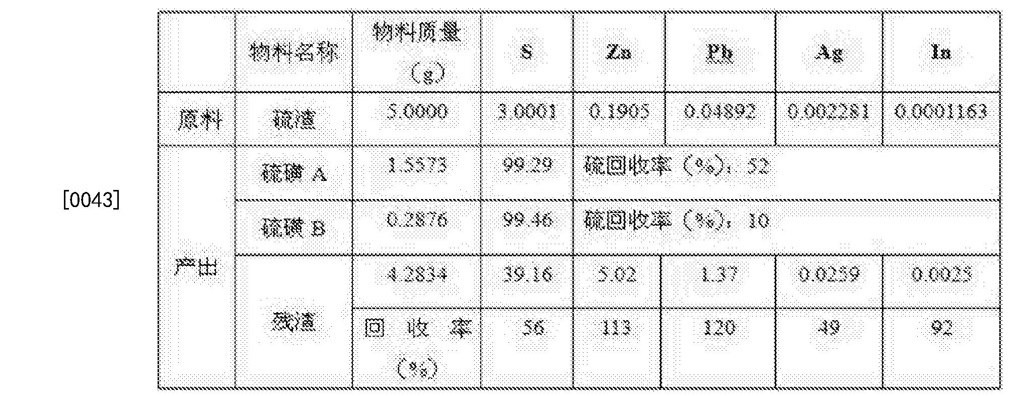 Figure CN104195345BD00081