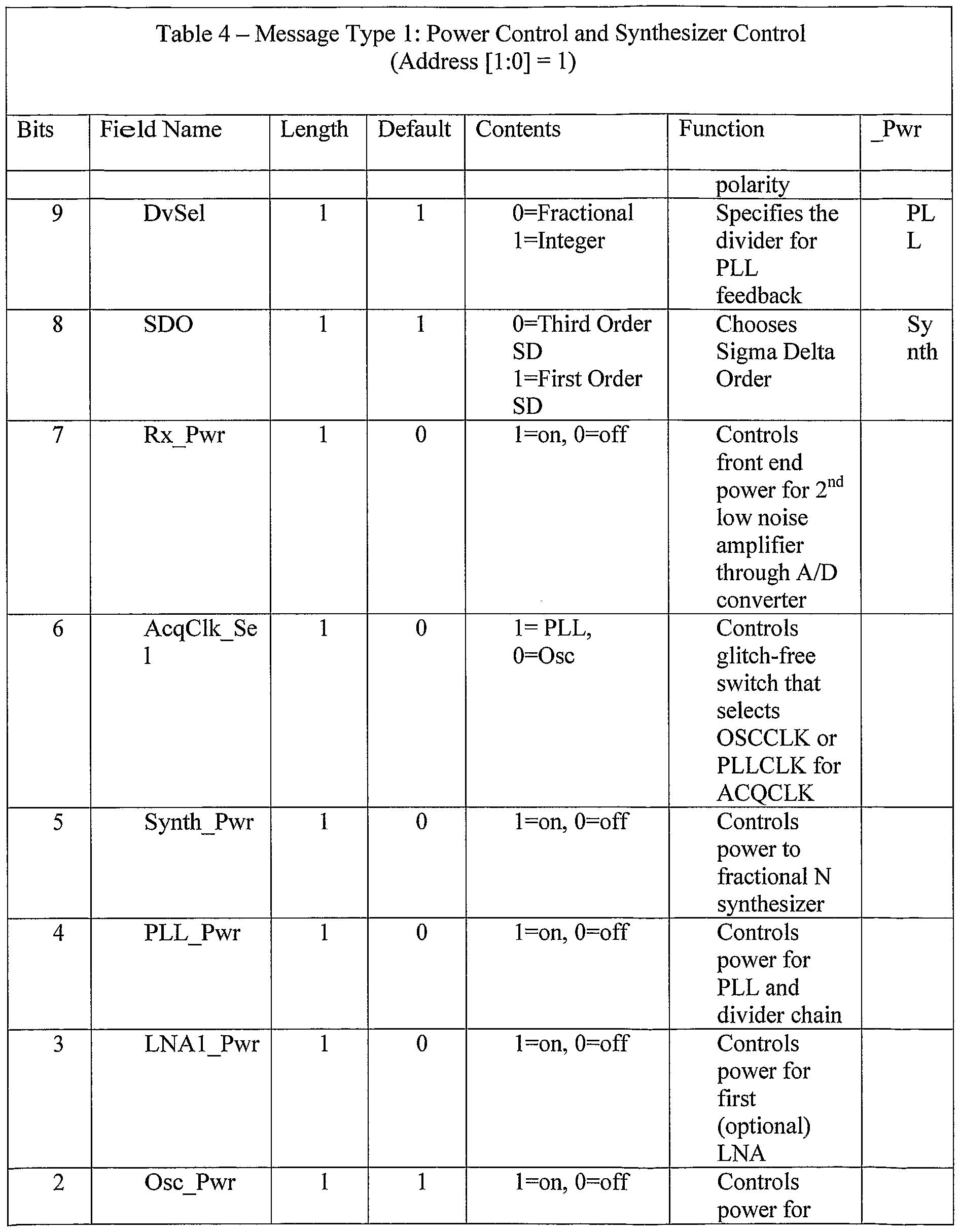 Kyocera Error 4804