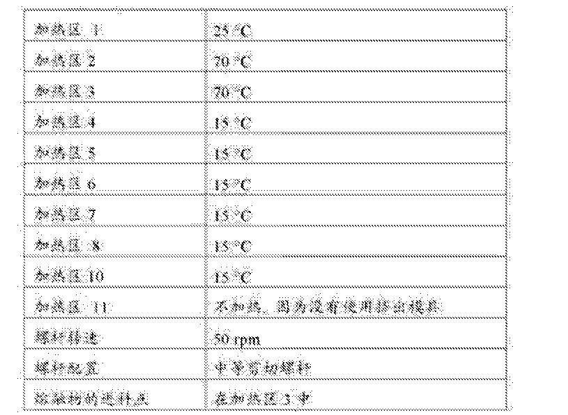 Figure CN102821757BD00181