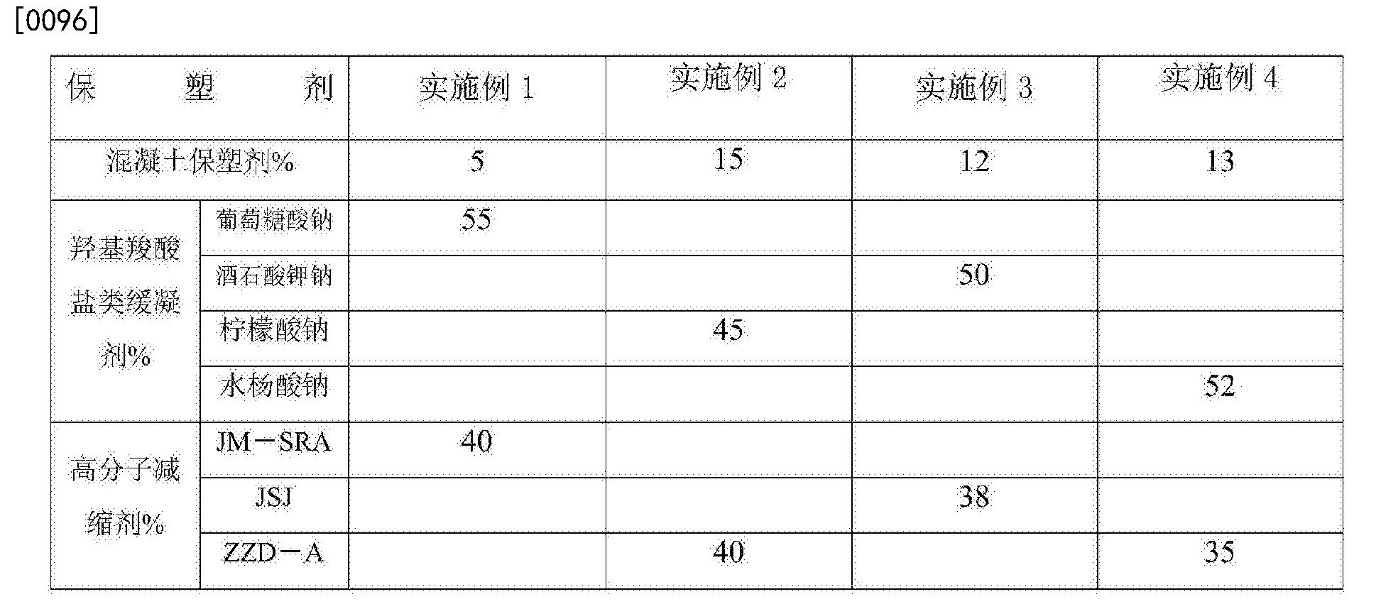 Figure CN105693170BD00171