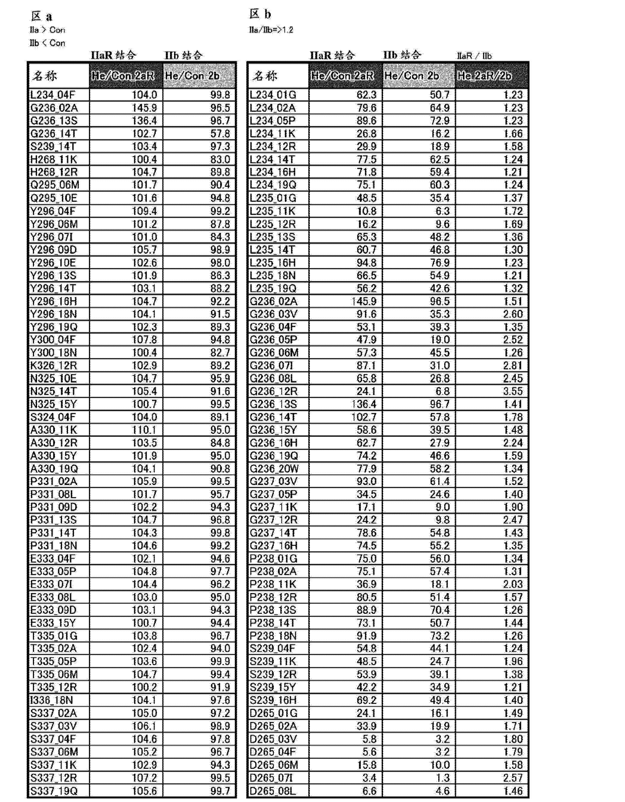 Figure CN103827300AD01011