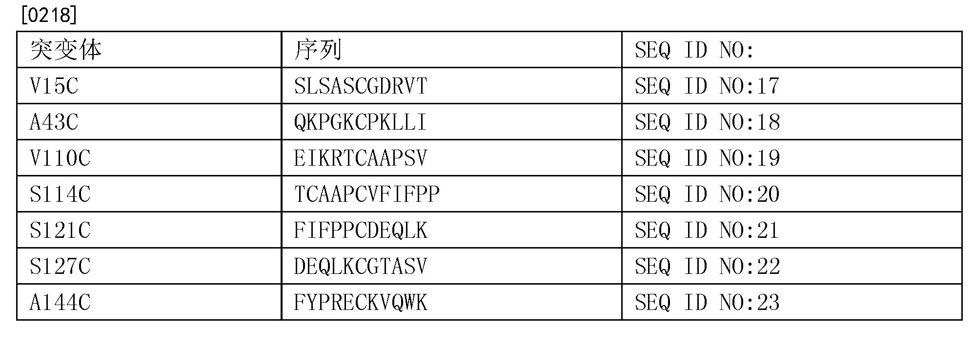 Figure CN103068406BD00403