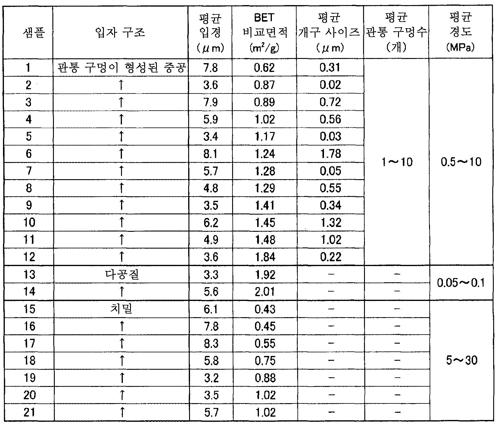 Figure 112015074166813-pat00002