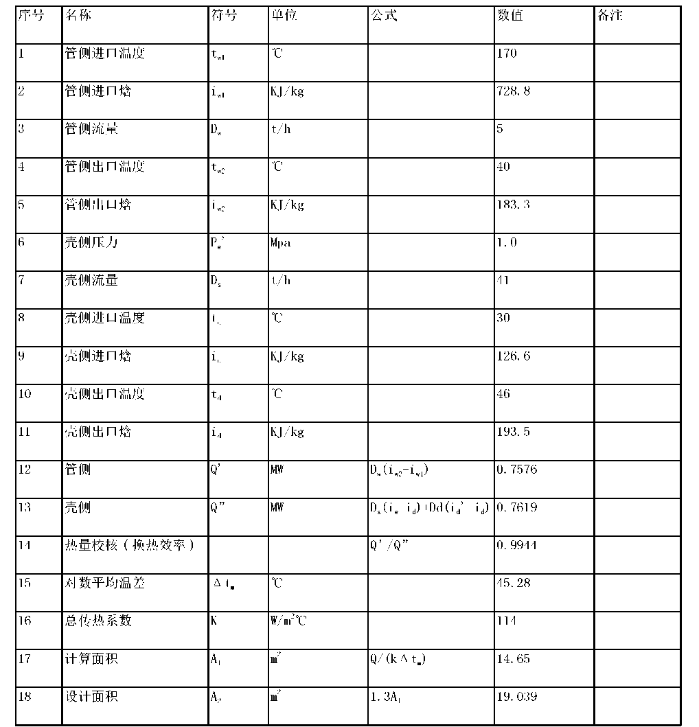 Figure CN105129913AD00092