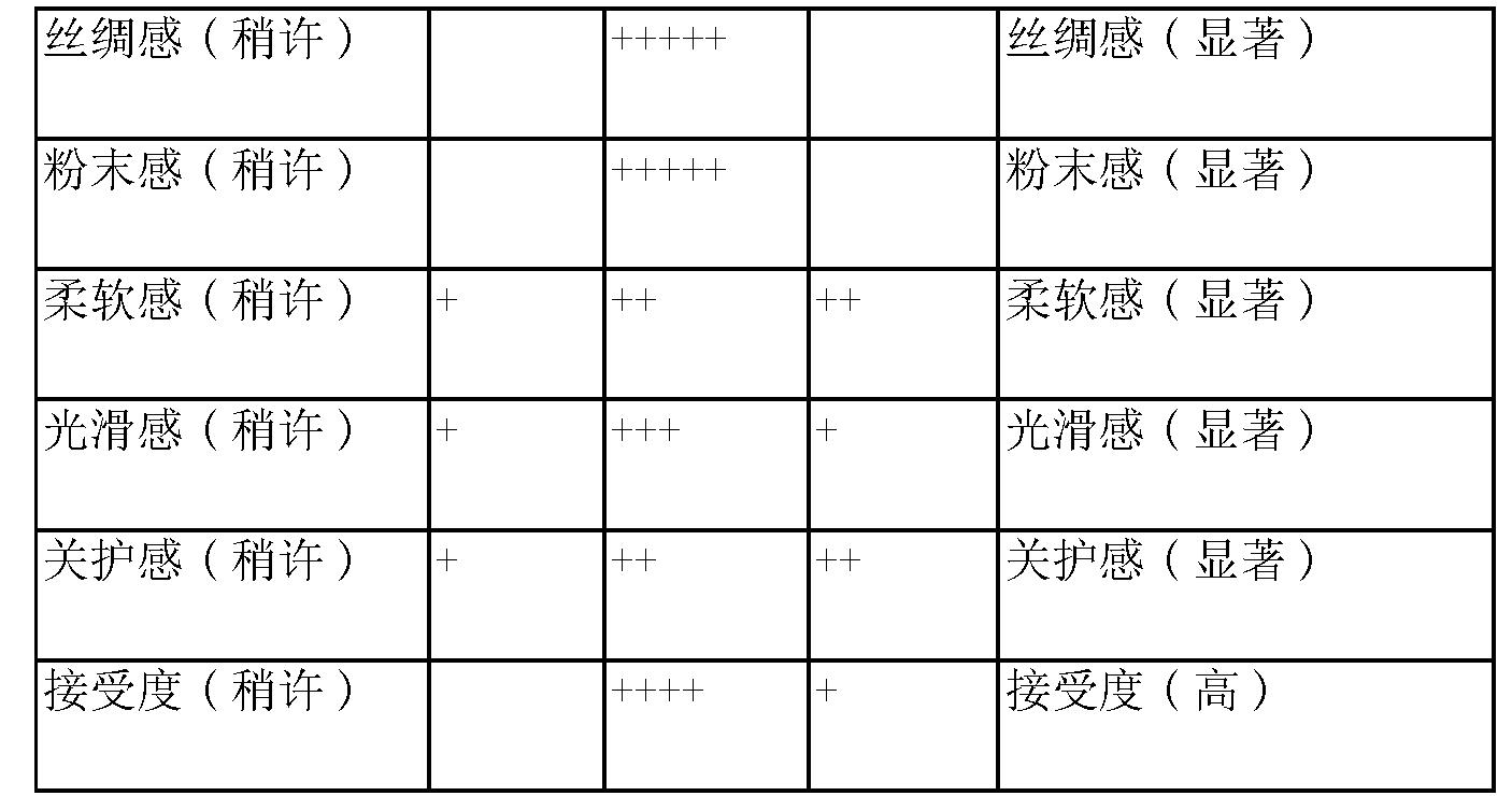 Figure CN104114525BD00251