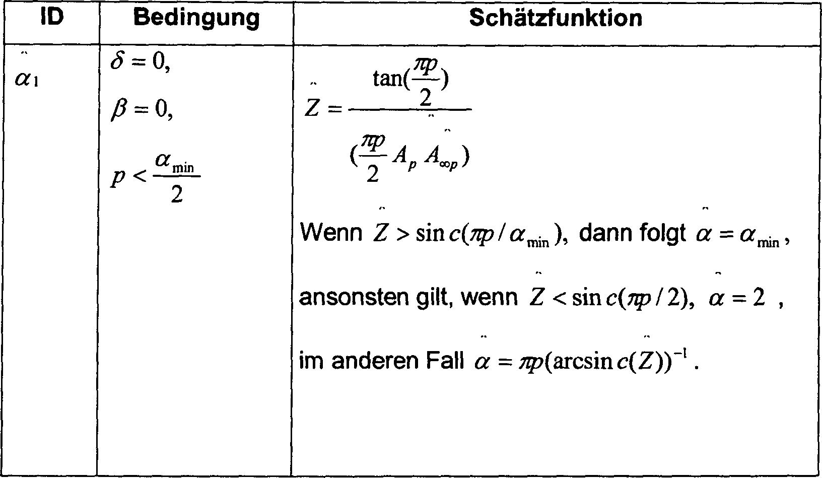 DE69935410T2 - Method and arrangement for noise reduction