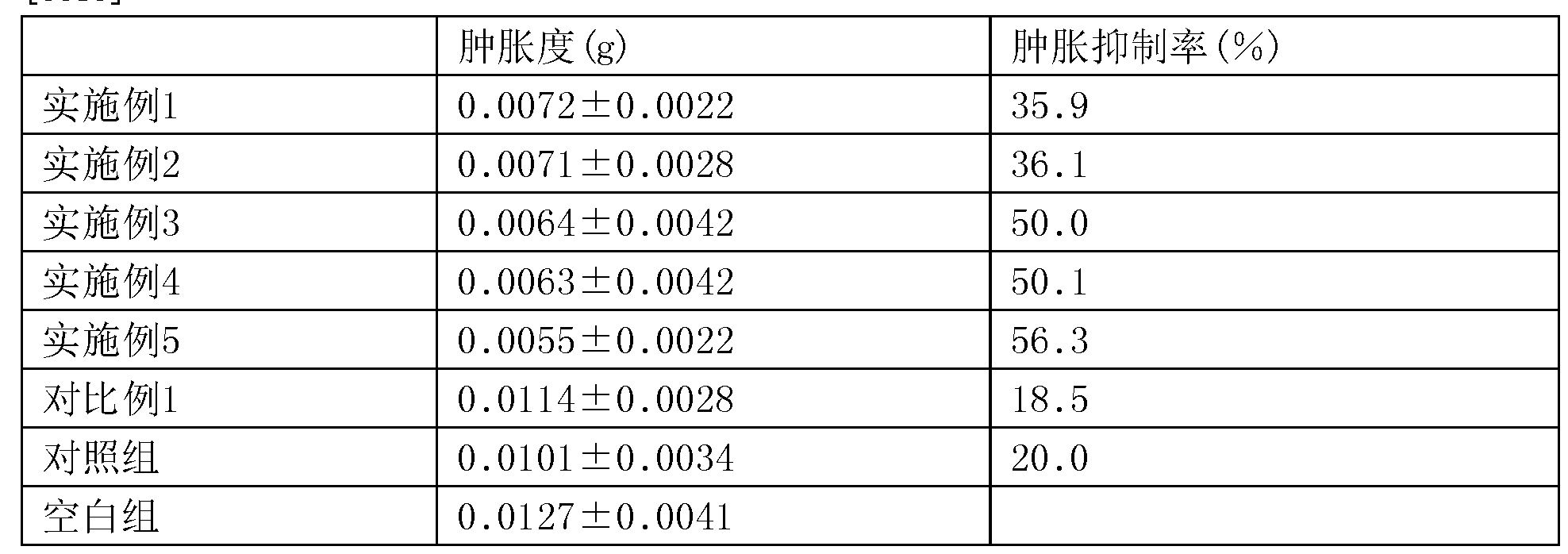 Figure CN107744554AD00081