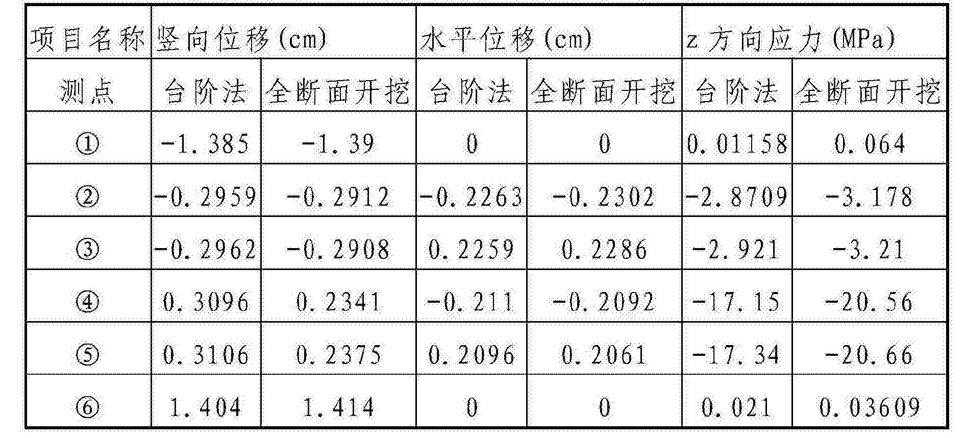 Figure CN104453921BD00131