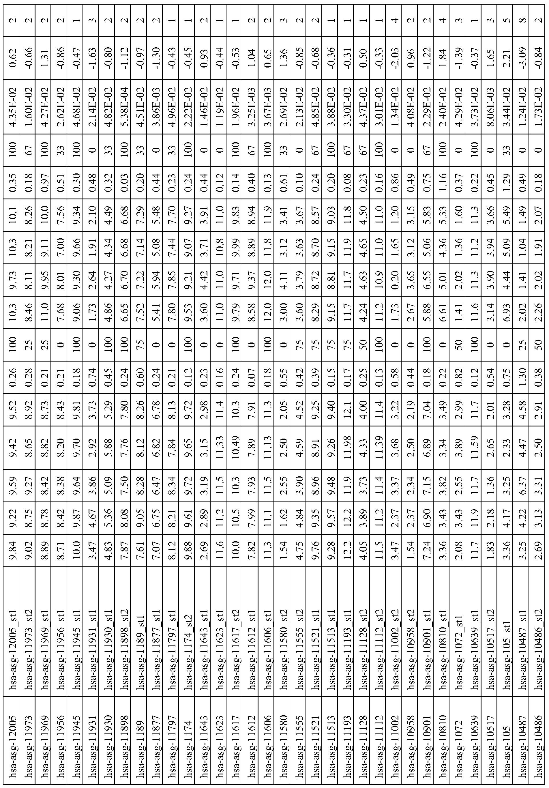 Figure imgf000404_0001