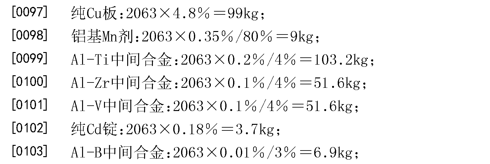 Figure CN105369090BD00092