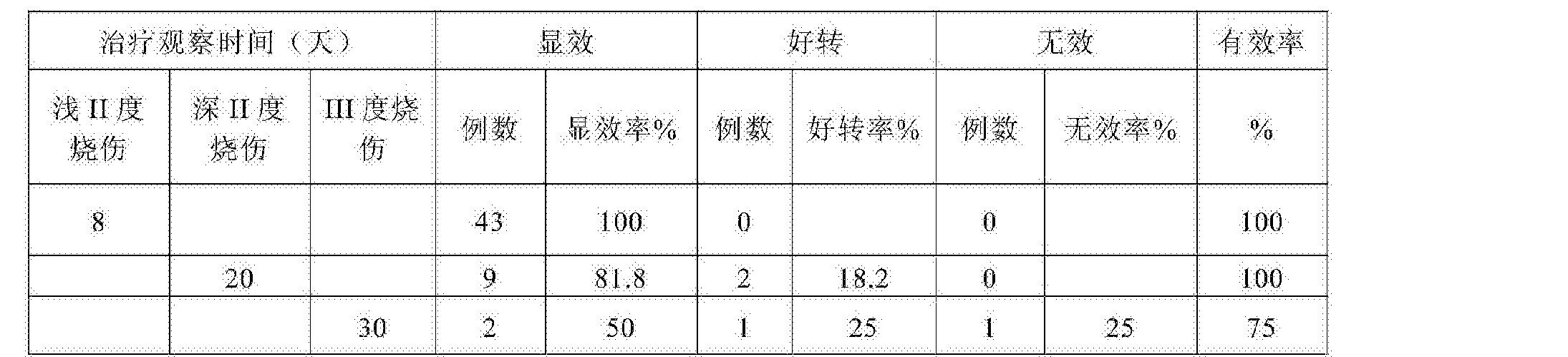 Figure CN105833279AD00151