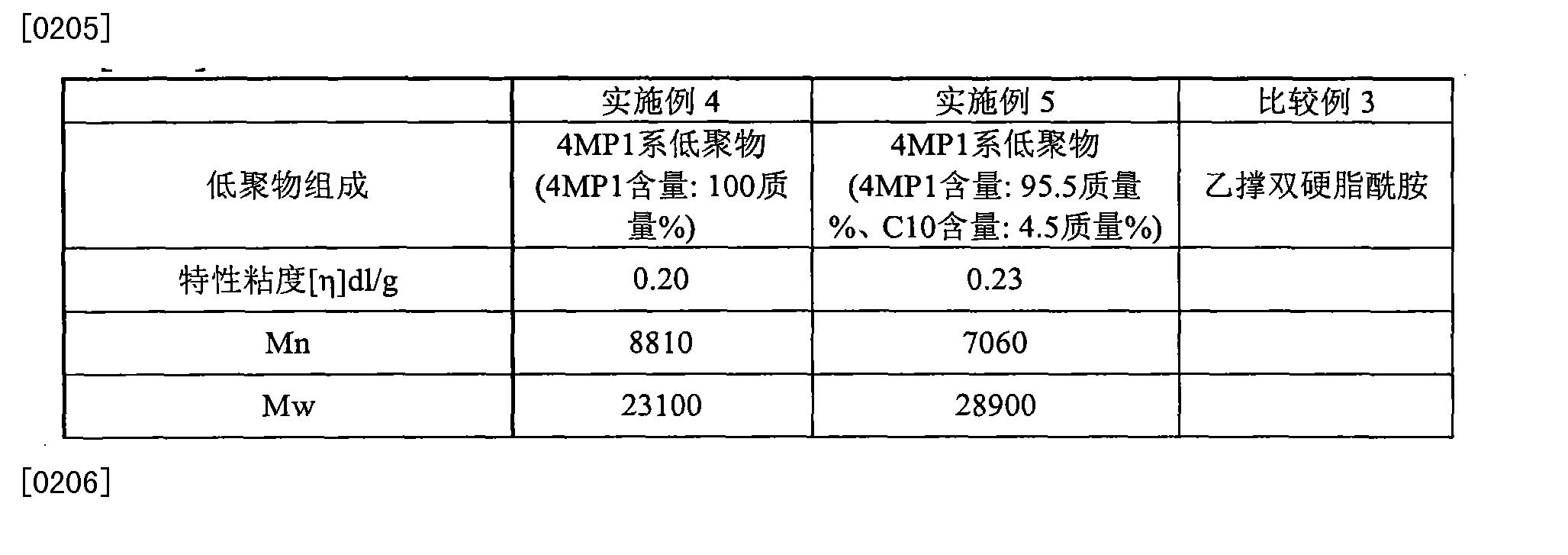 Figure CN102869687BD00201