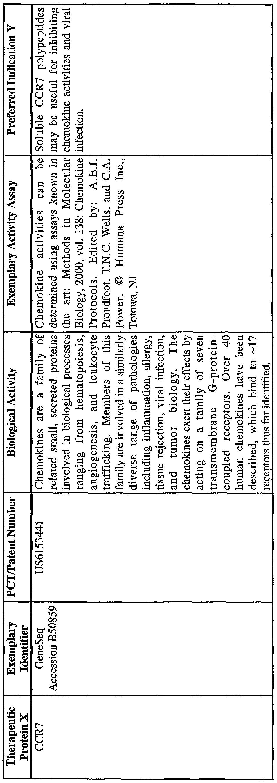 cf8dd39e45f WO2001079444A2 - Albumin fusion proteins - Google Patents