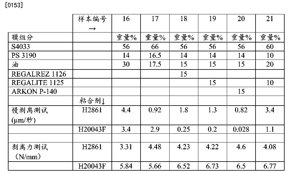 Figure CN104769034AD00221
