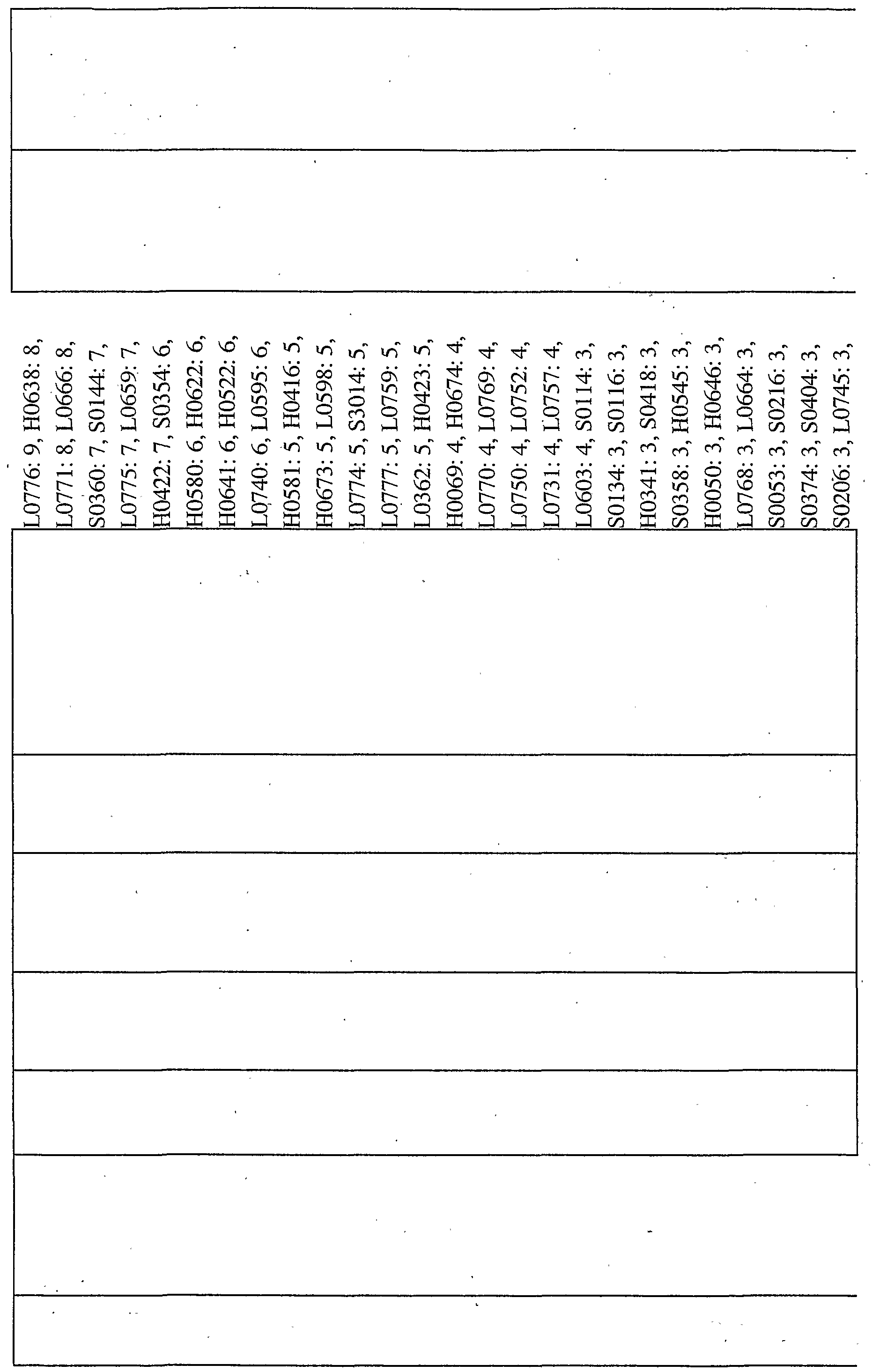 fa7b8201105902 WO2001055364A2 - Nucleic acids