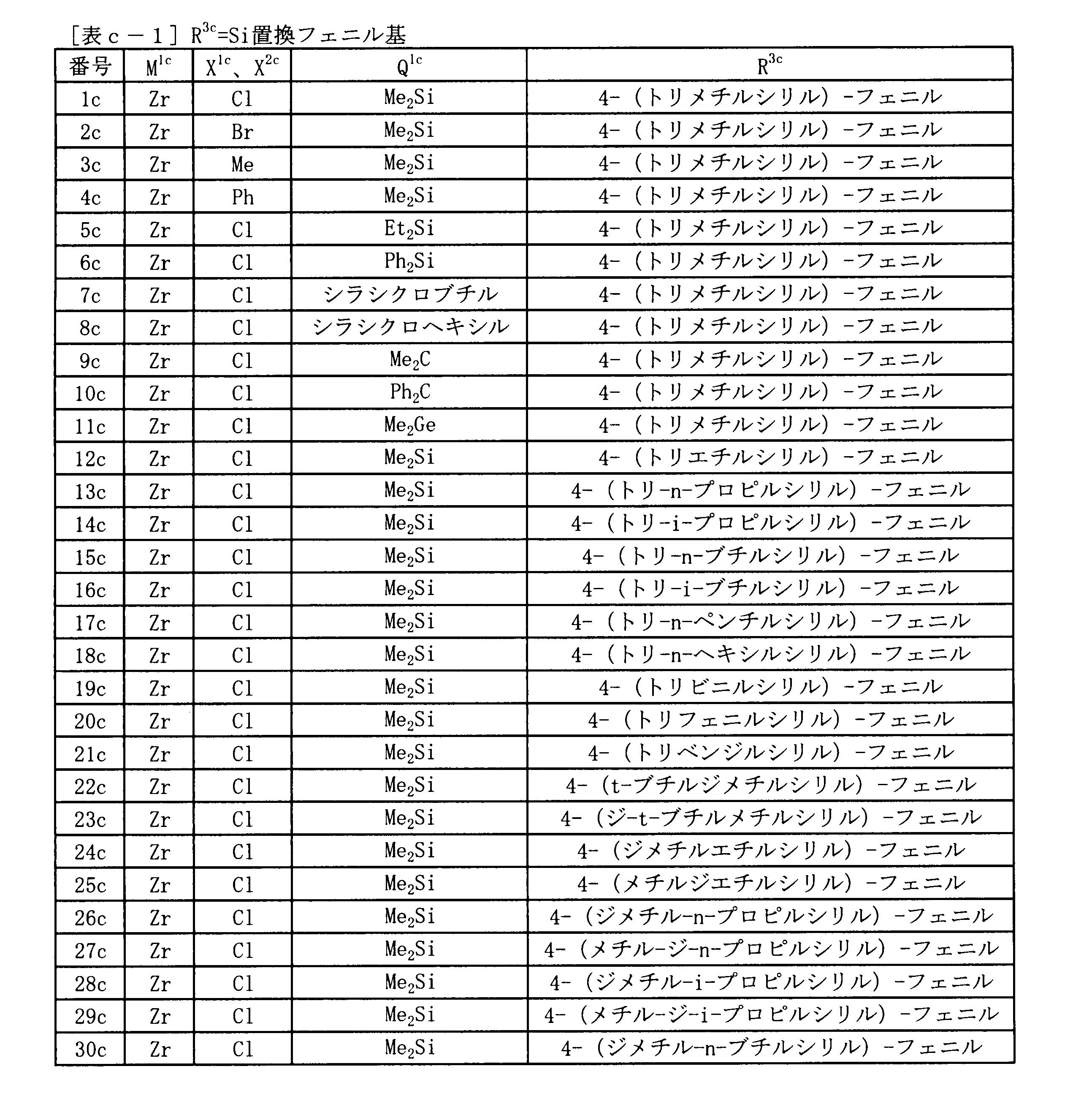 Figure JPOXMLDOC01-appb-T000070