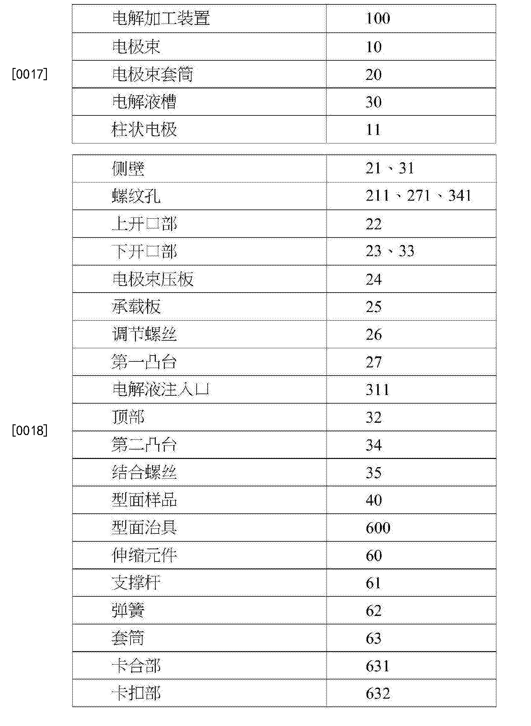 Figure CN104625264BD00041