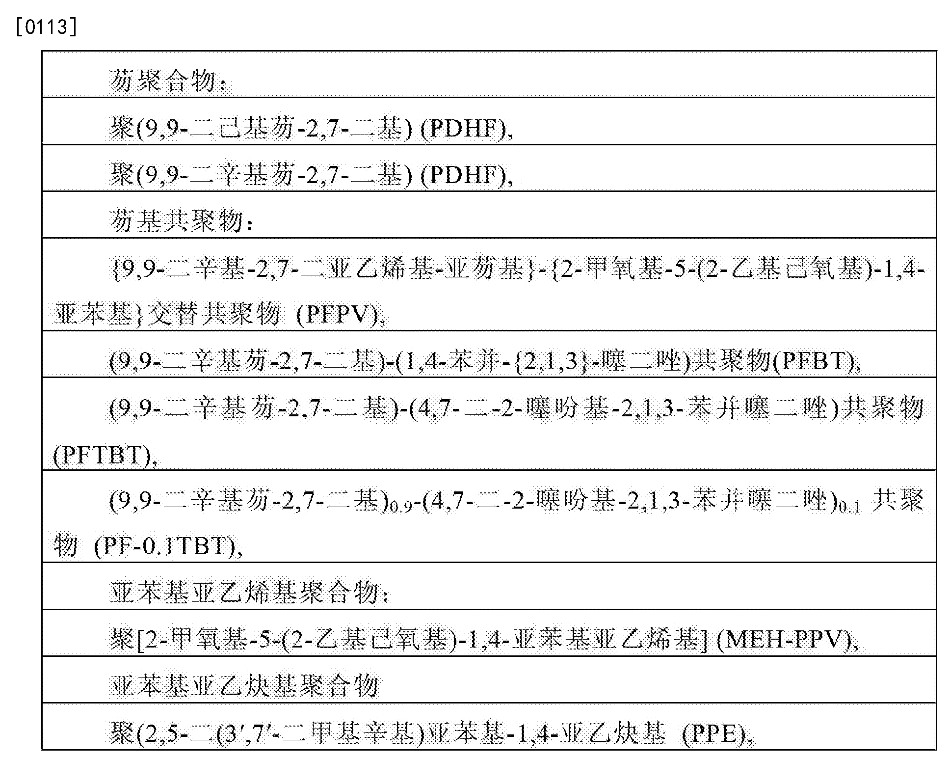 Figure CN102791827BD00191
