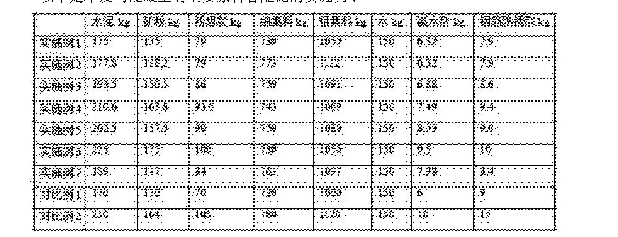 Figure CN103936373AD00061