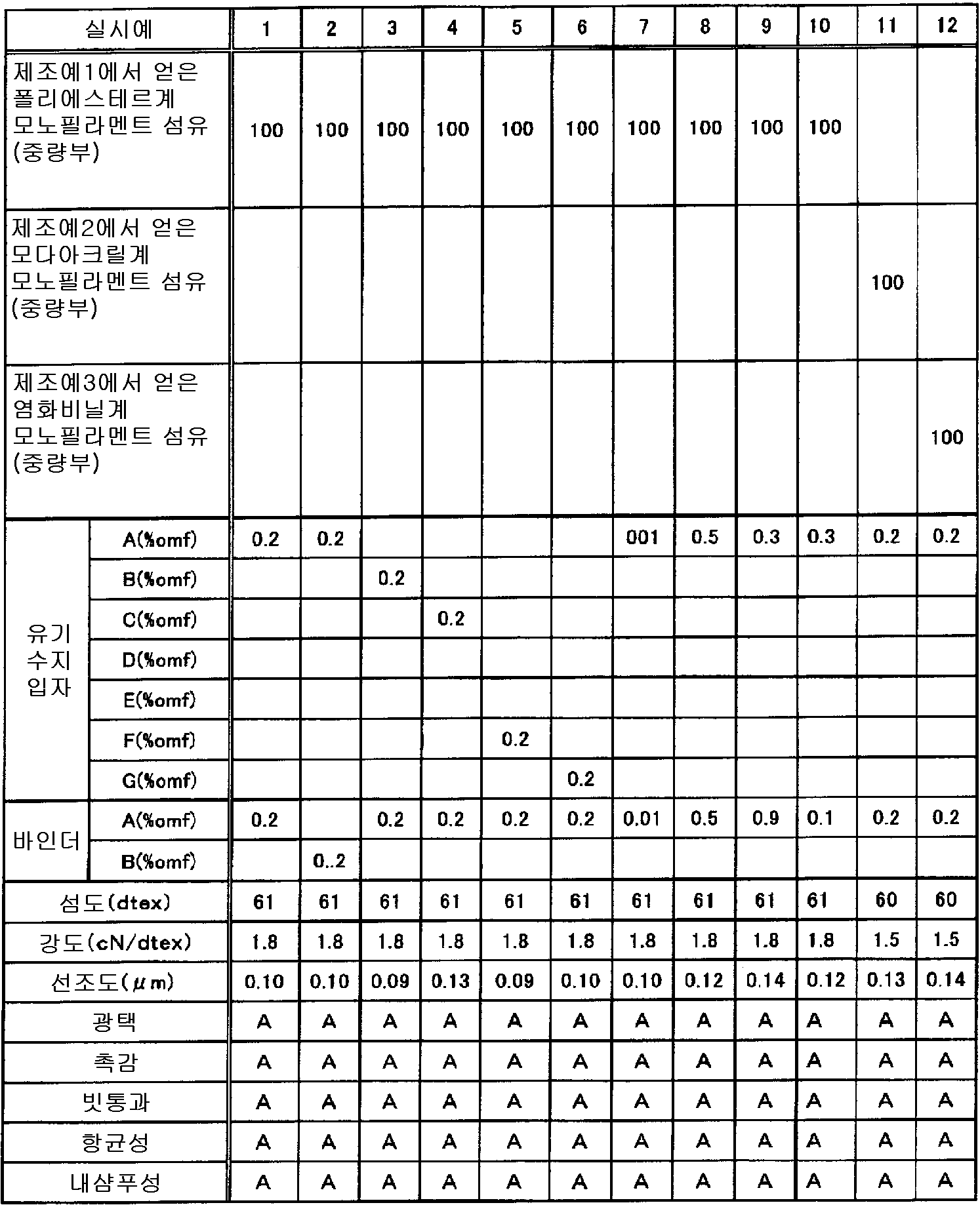Figure 112010024789533-pct00002