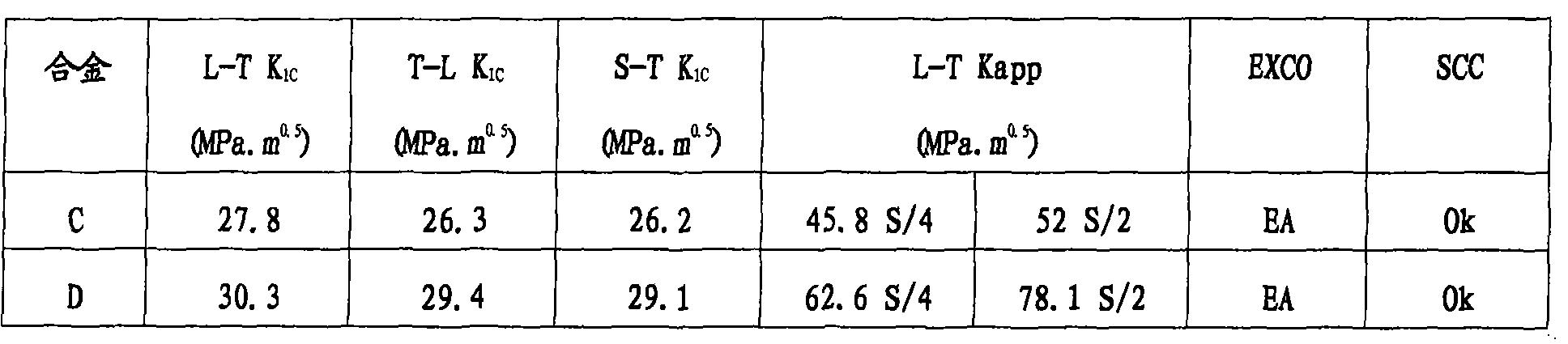 Figure CN101693968BD00212