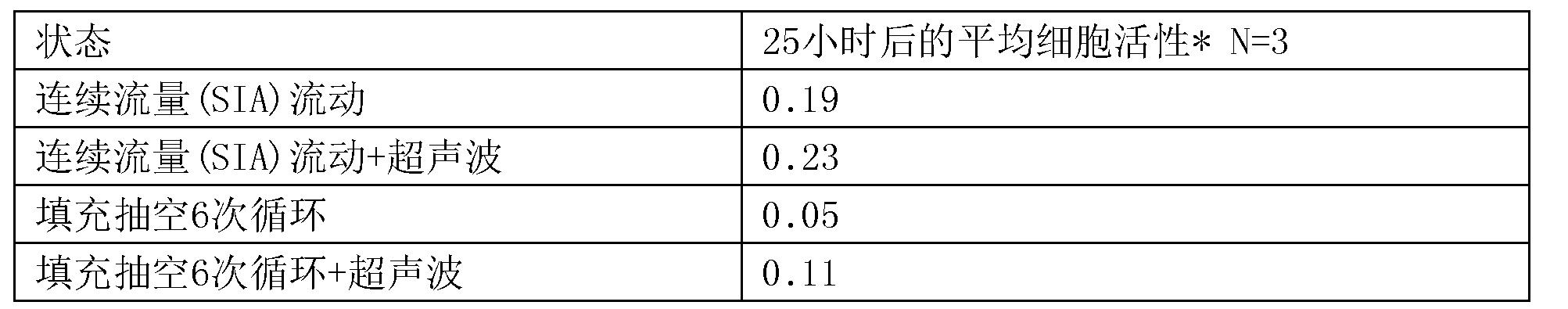 Figure CN104127920BD00371