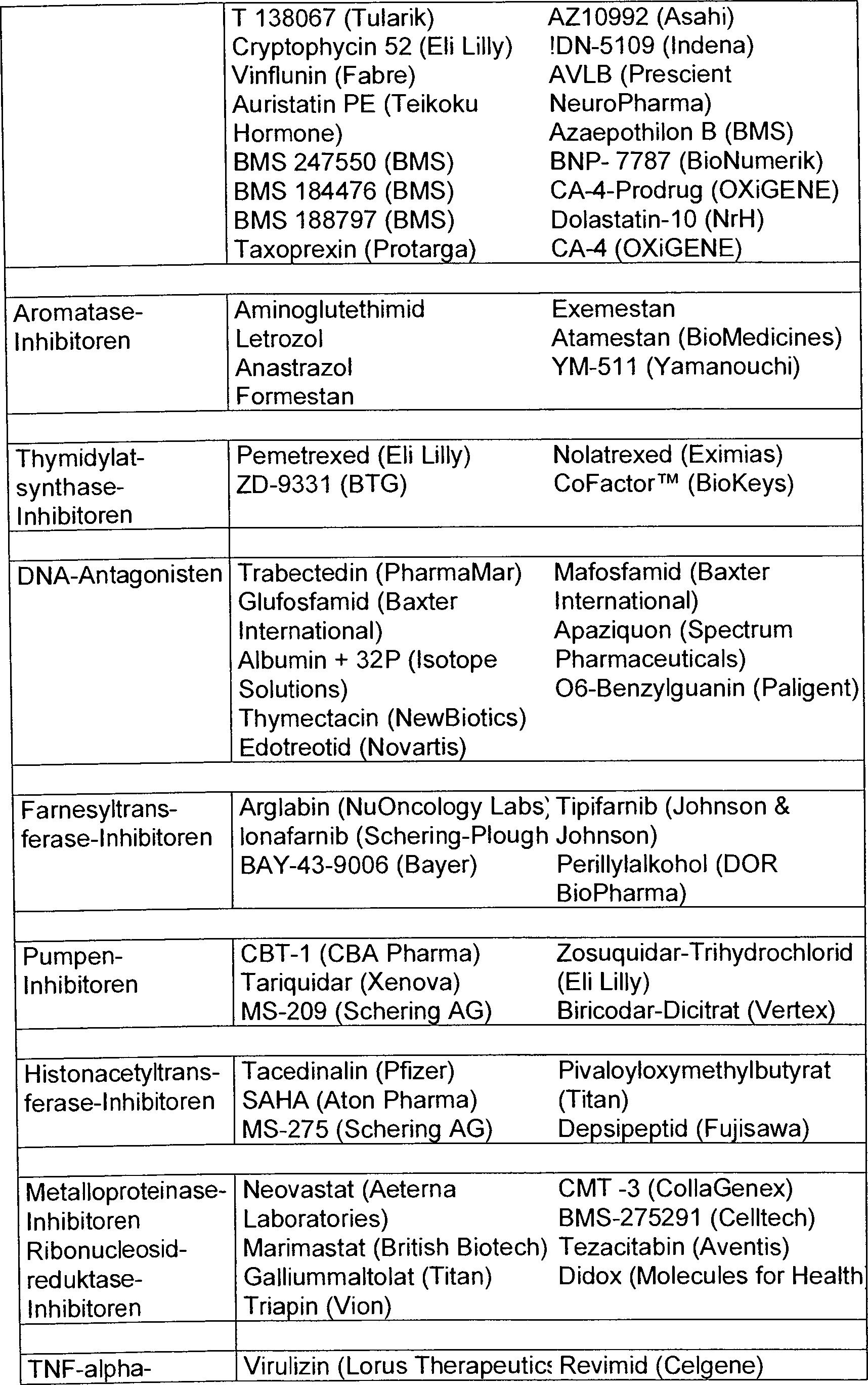 DE102012019369A1 - 7-Azaindolderivat - Google Patents