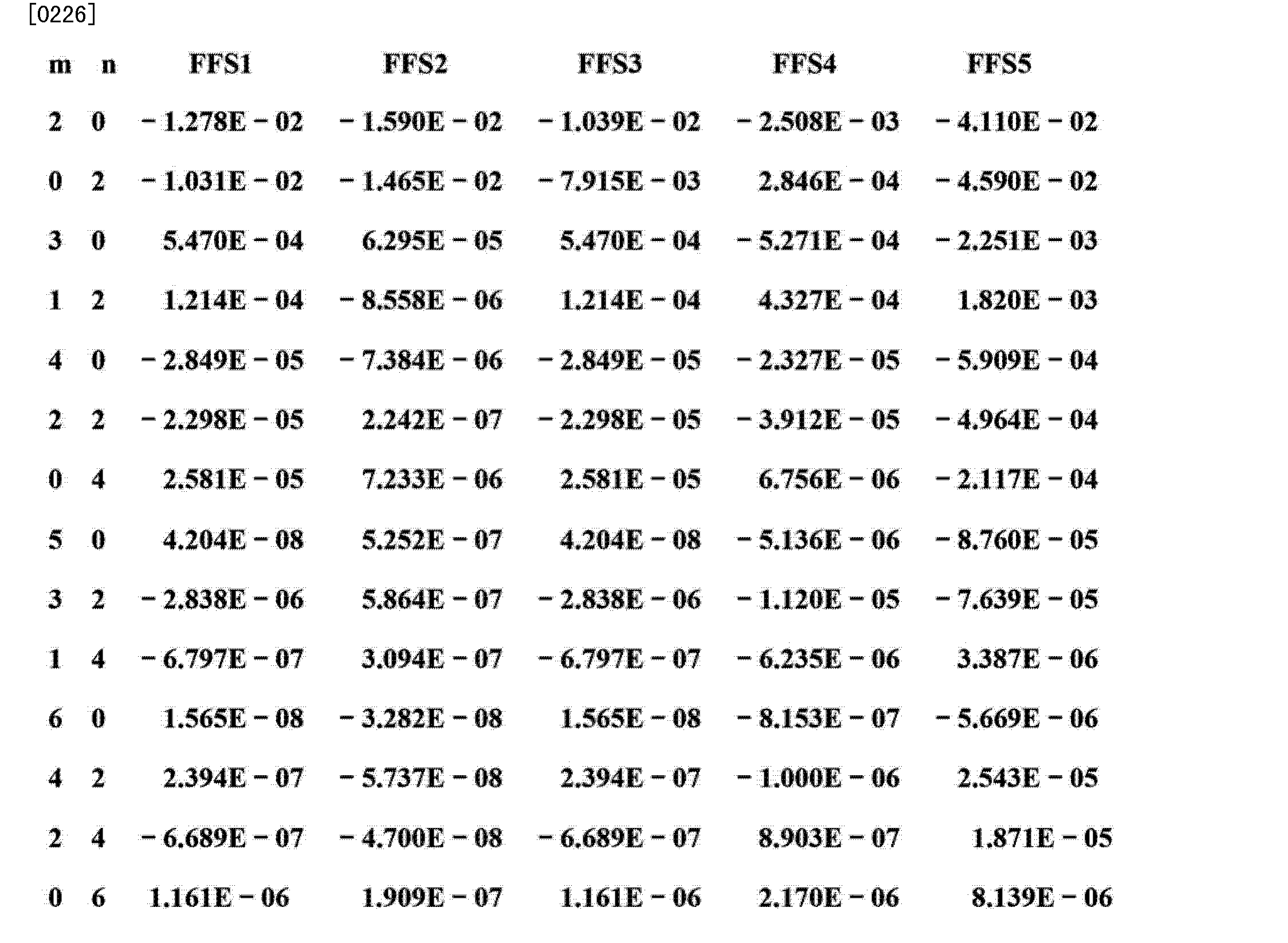 Figure CN103293674AD00262