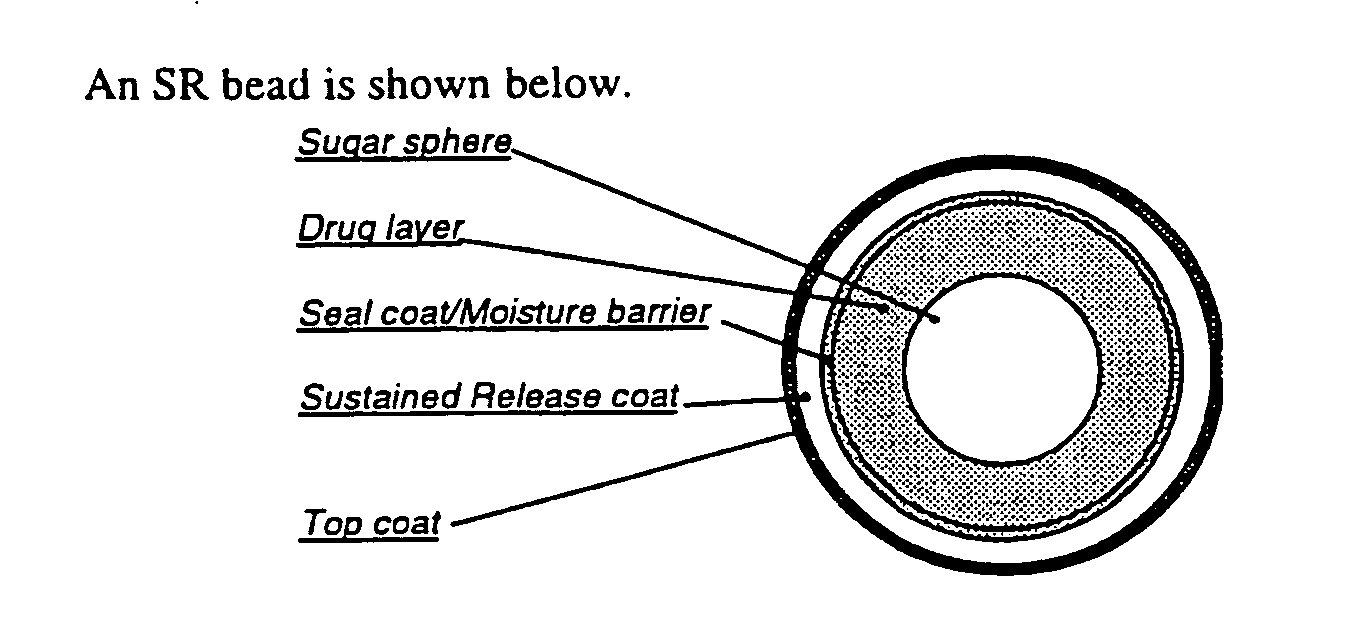 Figure US20050266079A1-20051201-P00002