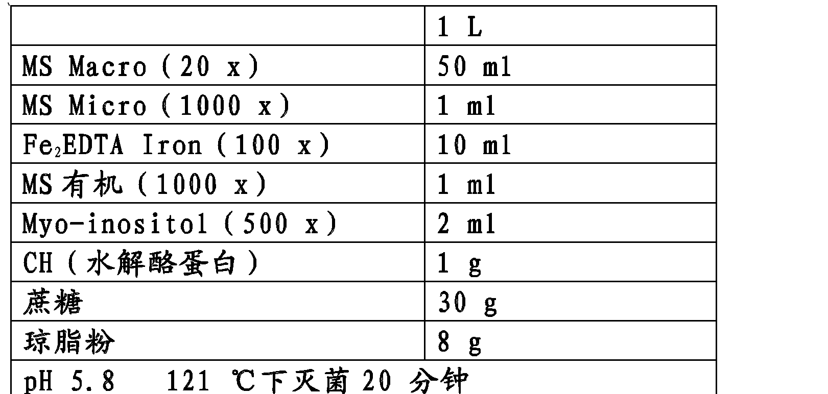 Figure CN102146391BD00191