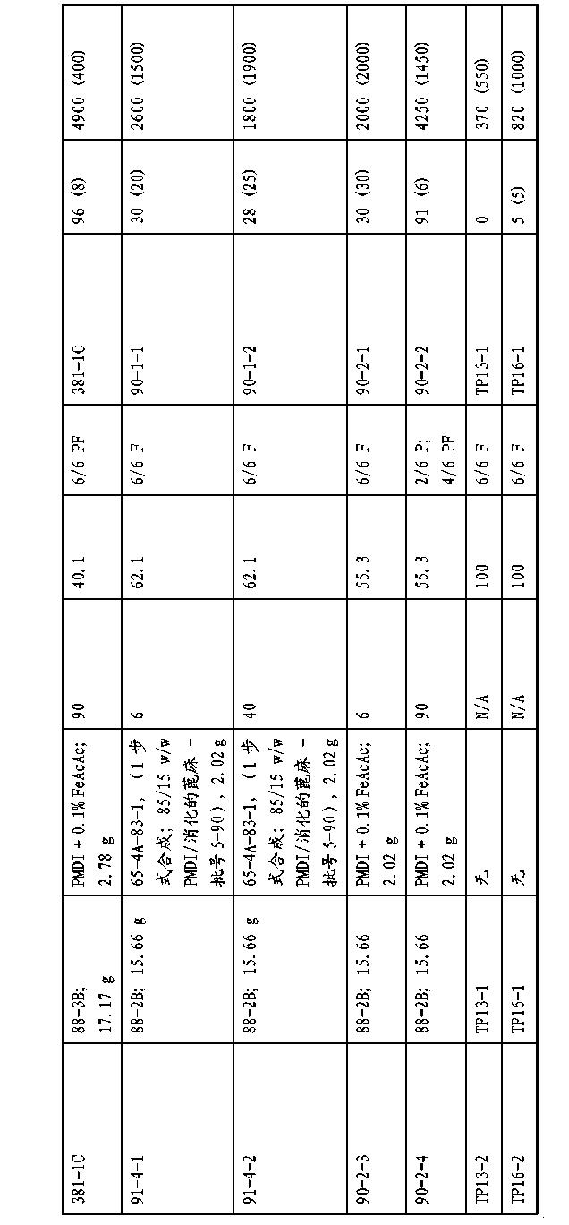 Figure CN102439056BD00761
